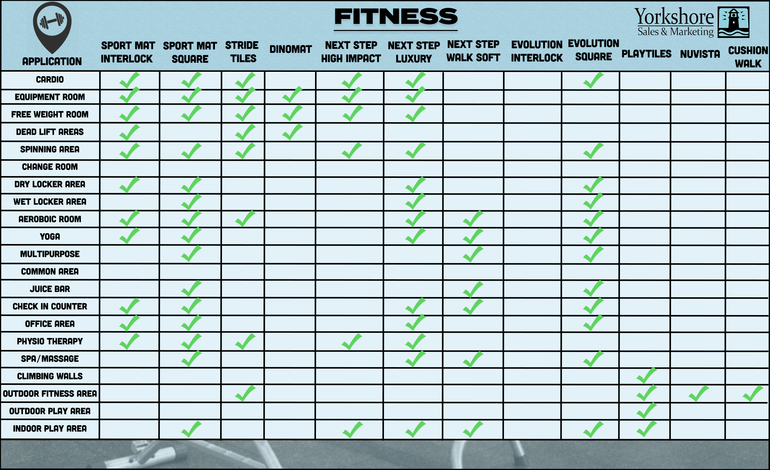 Dinoflex Fitness Recycled Rubber Flooring Guide