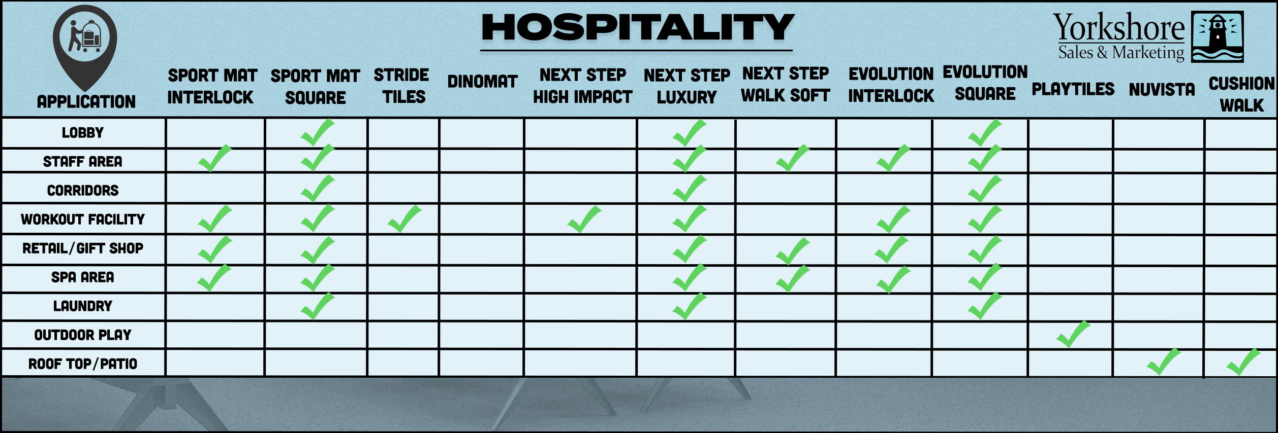 Dinoflex Hospitality Recycled Rubber Flooring Guide