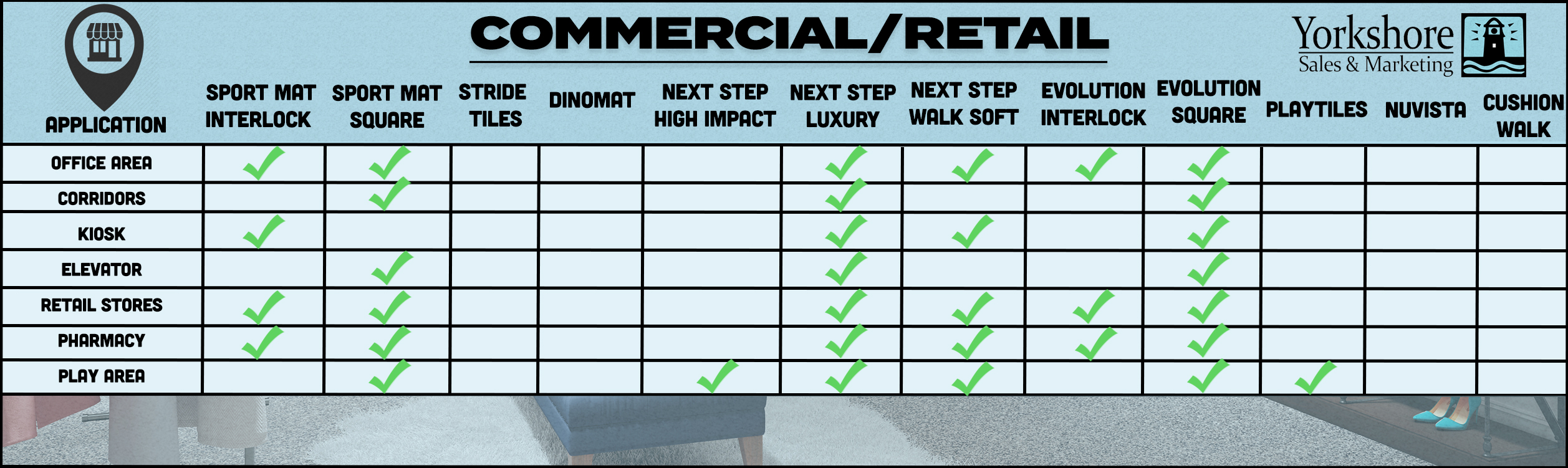 Dinoflex Commercial Retail Recycled Rubber Flooring Guide