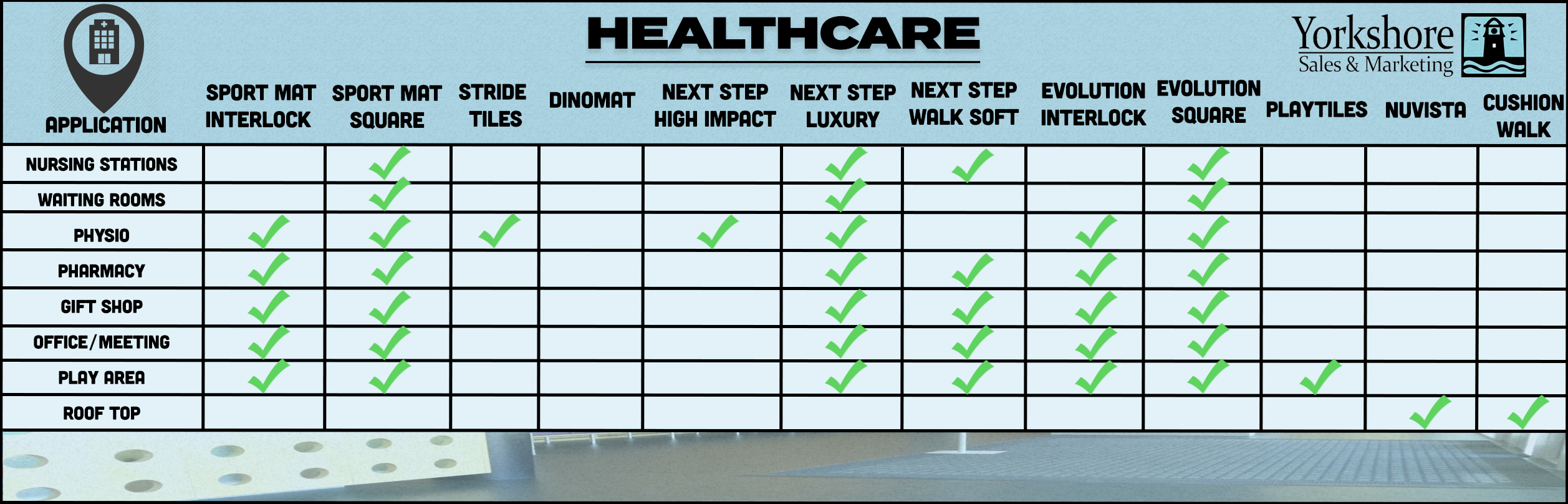 Dinoflex Healthcare Recycled Rubber Flooring Guide