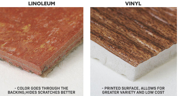 linoleum vinyl comparison sheet tile